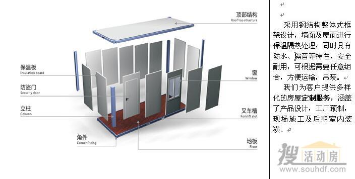 集装箱房屋组装拼装示意图