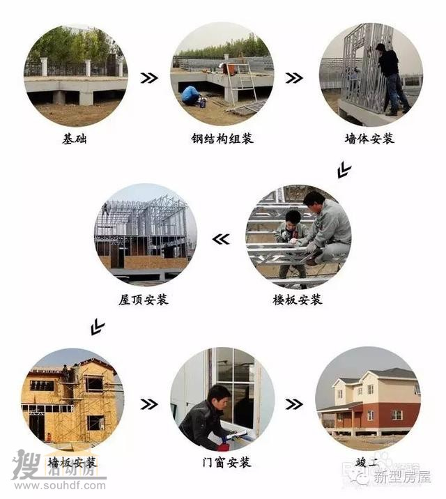 轻钢别墅建造过程